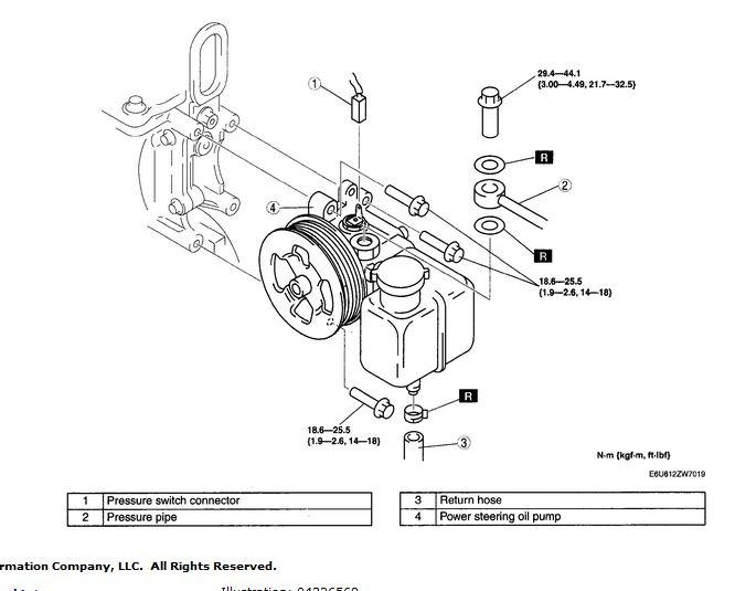 Power Steering Failure