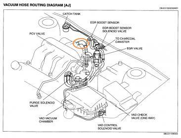 found vac leak but trying to identify the part mazda 6 forums rh forum mazda6club com Mazda Millenia Engine Diagram Mazda B2300 Engine Diagram