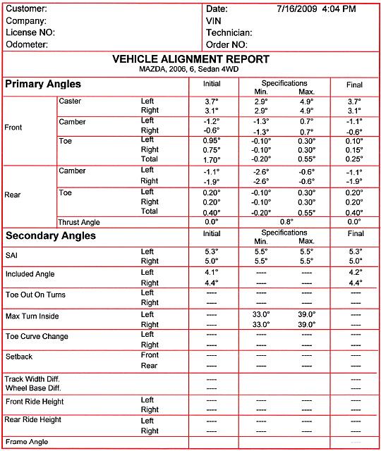 Car Show Spec Sheet