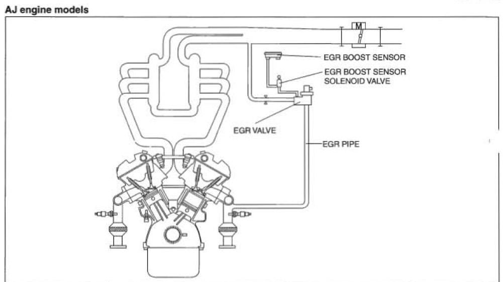 Help! Codes P2227 and P1487!-egr-boost-sensor-aj.jpg