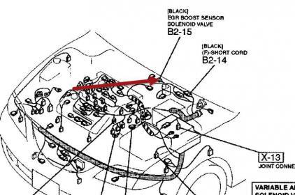 p0421 engine code mazda 626