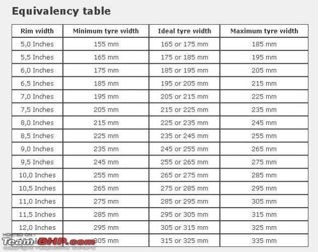 20 inch rim tire size chart tire width chart in inches tech talk