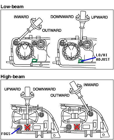 Jeep Serpentine Belt Diagram together with 2005 Mazda 6 Electrical Diagram additionally Wiring Diagram 2005 Toyota Sequoia further Car Fuel Filter Replacement additionally Land Rover Vacuum Diagram. on land rover discovery serpentine belt diagram