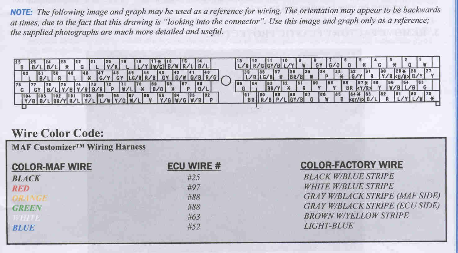 ... image for larger version Name MAFci wiring diagram jpg Views 1811 Size  87 8