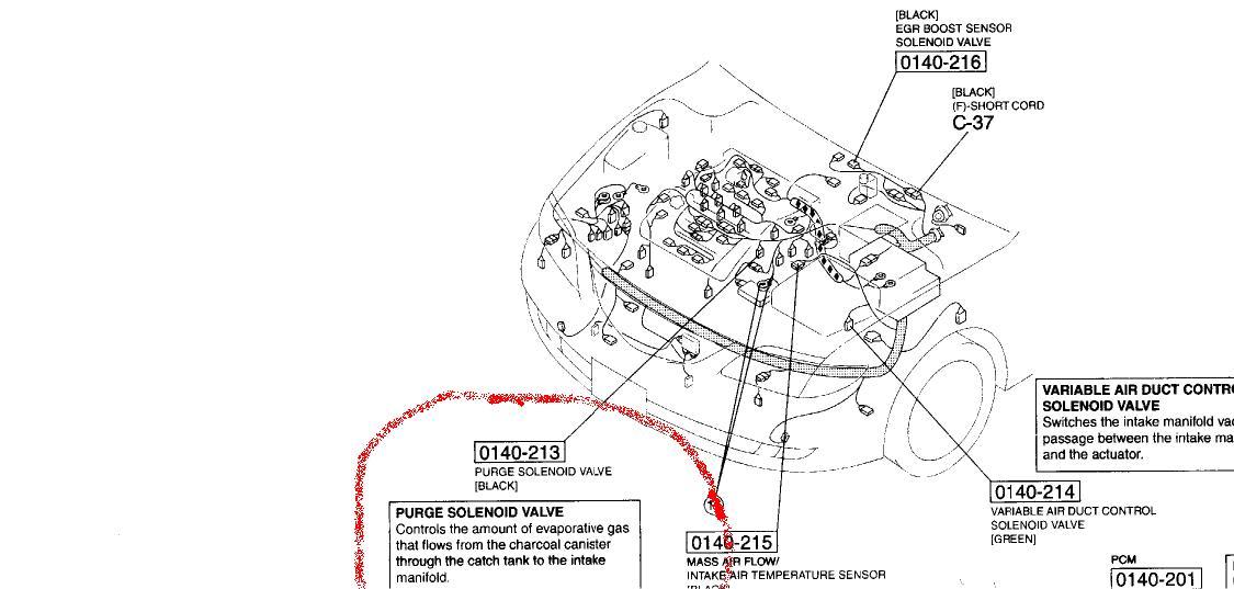 2006 mazda 6 3 0 purge valve location
