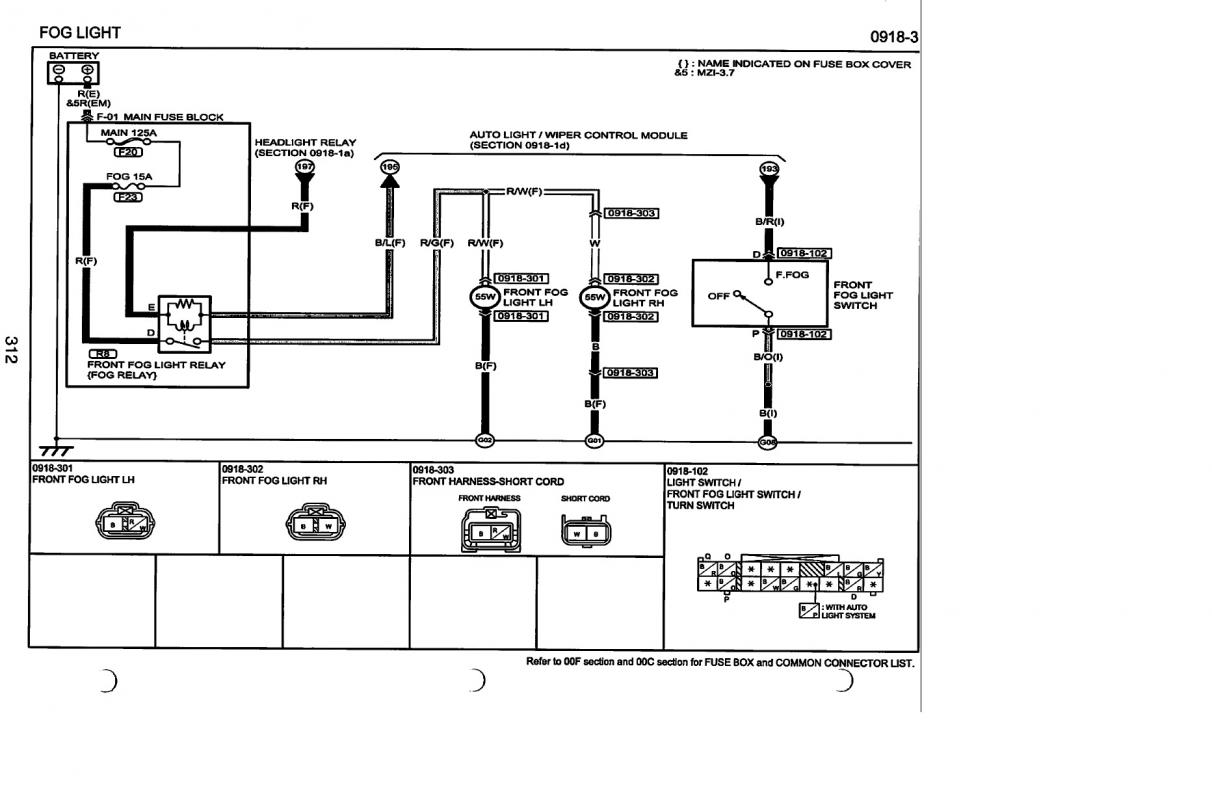2004 mazda 3 wiring diagram 2004 image wiring diagram 2004 mazda 3 headlight wiring harness wiring diagram and hernes on 2004 mazda 3 wiring diagram