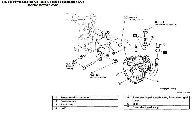 power steering pump serpentine belt issues