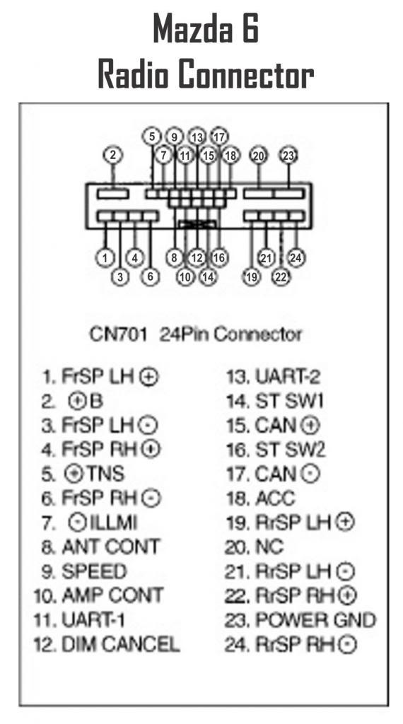 Mazda 6 radio wiring harness diagram on mazda 6 2004 horn wiring 2004 horn wiring images gallery mazda 6 mk 1 radio console upgrade question mazda 6 forums mazda rh forum mazda6club com asfbconference2016 Gallery