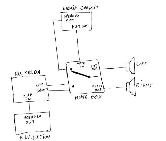 49841d1159015253 wiring diagram stock navigation schema wiring diagram stock navigation mazda 6 forums mazda 6 forum mazda 6 wiring diagram pdf at bayanpartner.co