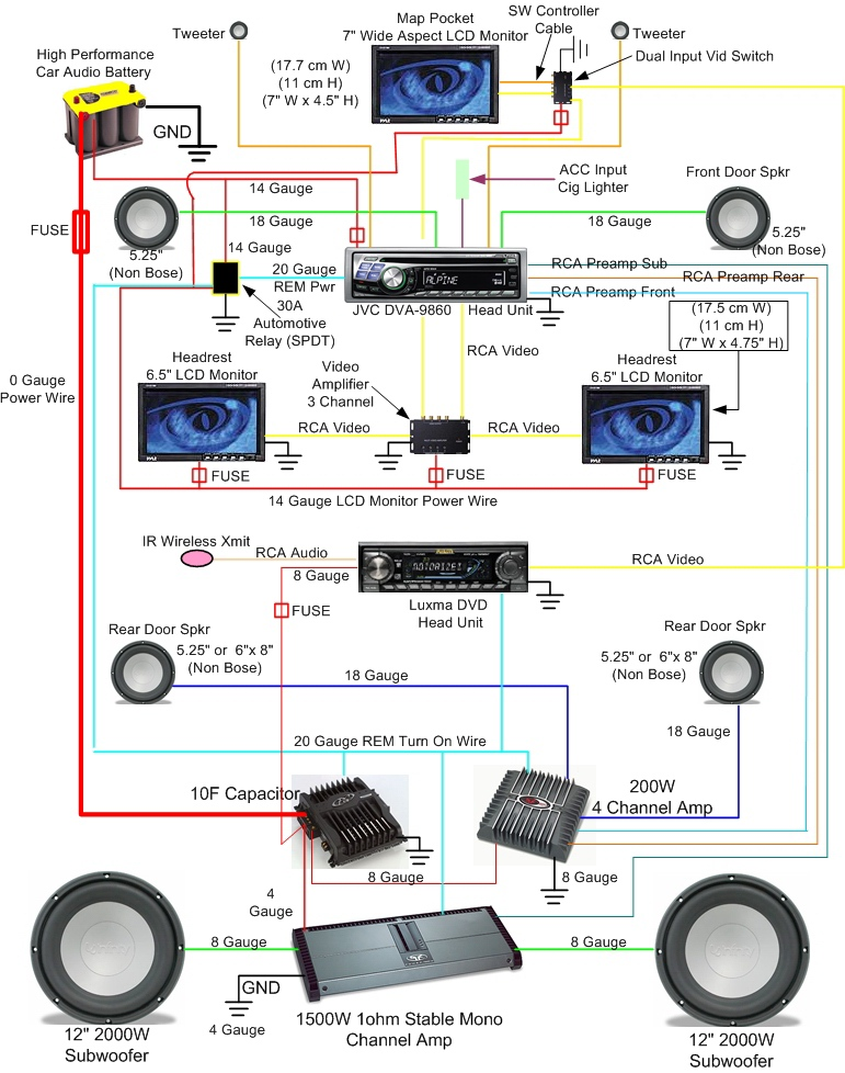 completed dashkit audio video wiring diagram mazda 6. Black Bedroom Furniture Sets. Home Design Ideas