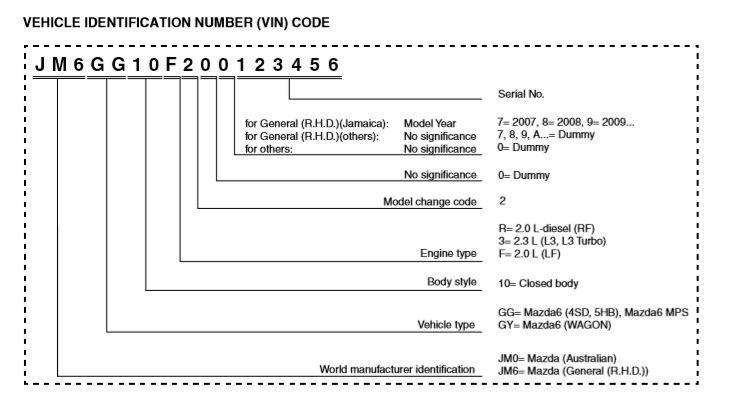 2009 Mazda 5 Wiring Diagram