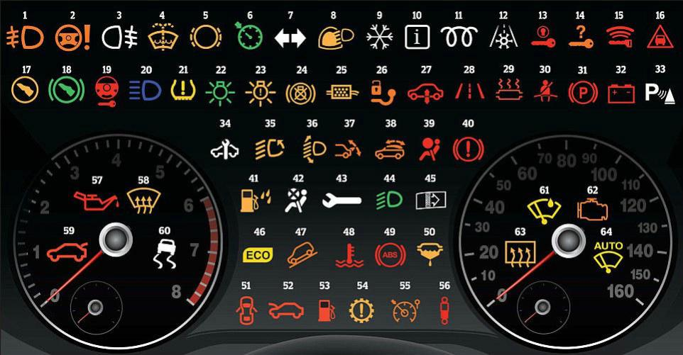 Fog Light Indicator On Dashboard Not Working Page 2 Mazda 6