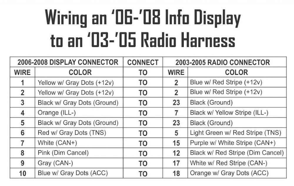 How To: Swap 2006-2008 Radio & Info Display into 2003-2005 ...  Wiring Harness Blue And Grey on