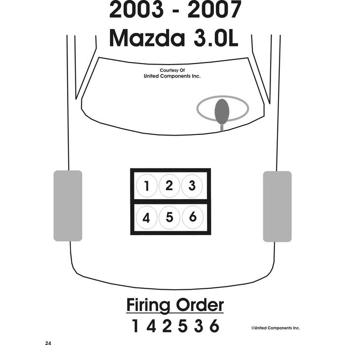 2003 Mazda 6 Plug Wires Diagram Wiring Diagram Level Level Lastanzadeltempo It