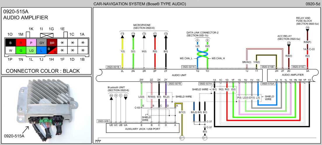 Diy   Bose Full System Breakdown  Analysis